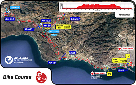 Bike Course Challenge Baja 113K